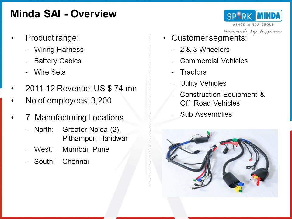 Minda SAI - Overview Product range: 2011-12 Revenue: US $ 74 mn