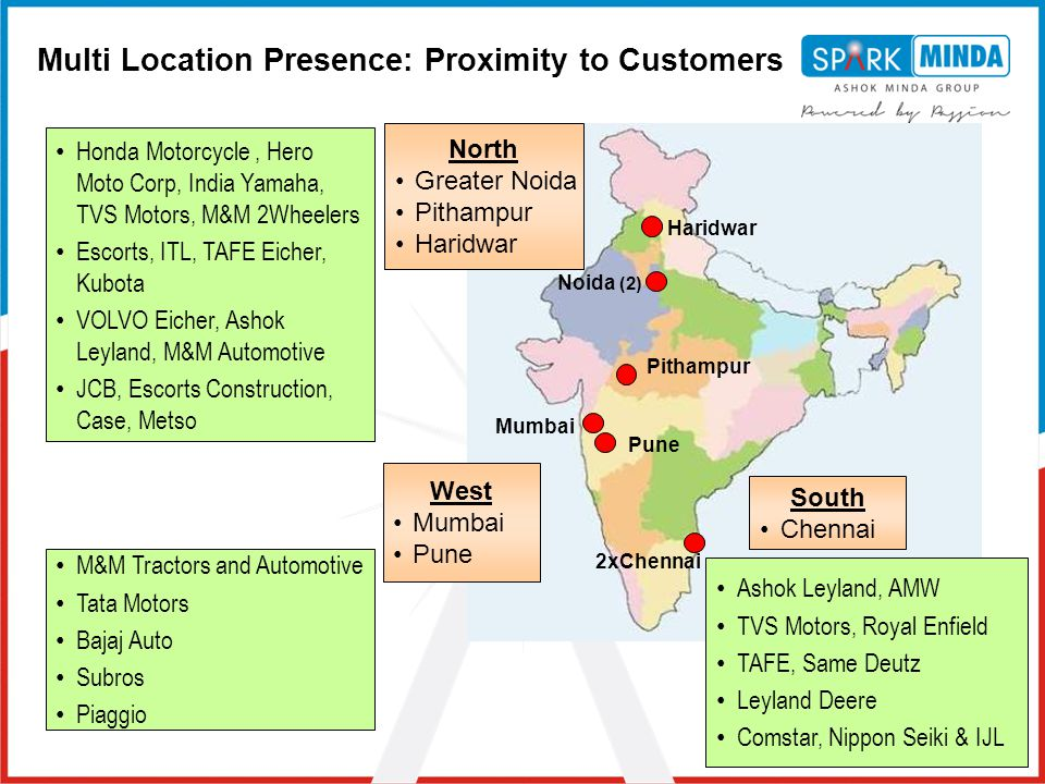 Multi Location Presence: Proximity to Customers