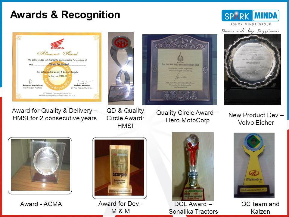 Awards & Recognition Award for Quality & Delivery –