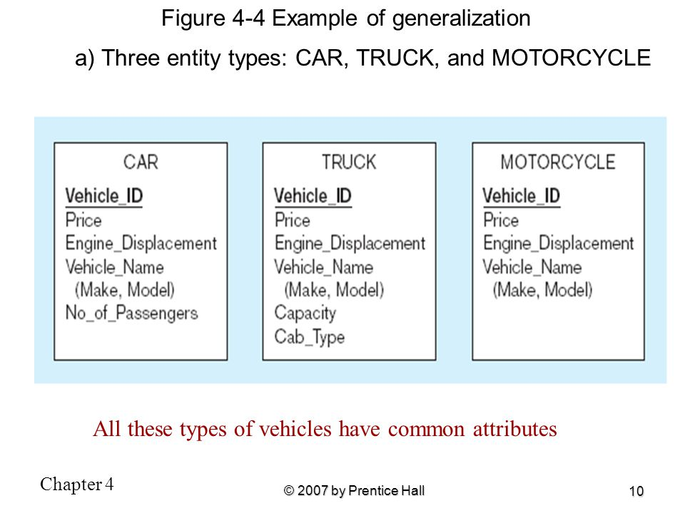 Figure 4-4 Example of generalization