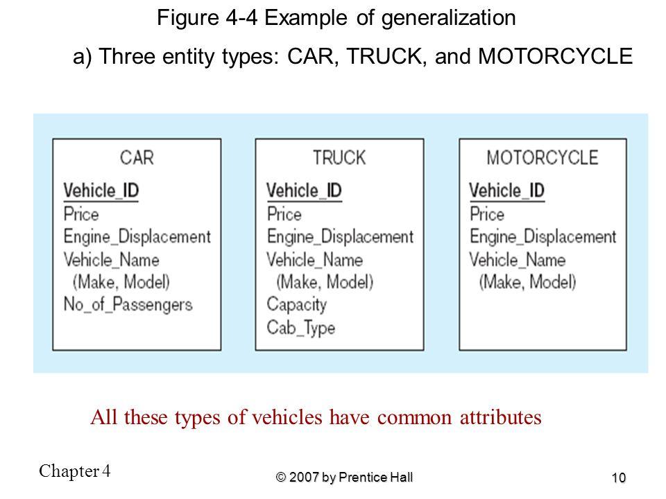 Figure 4-4 Example of generalization