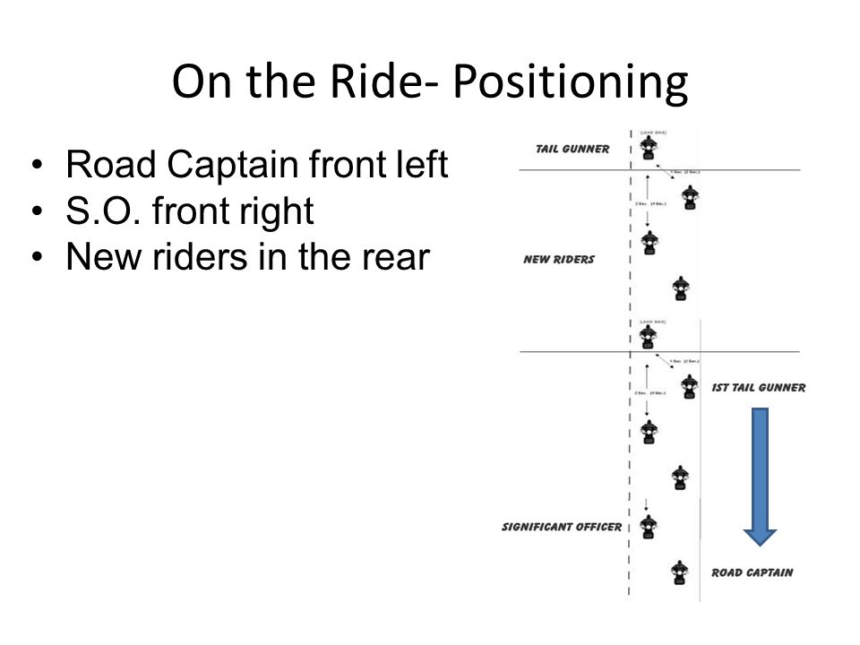 On the Ride- Positioning