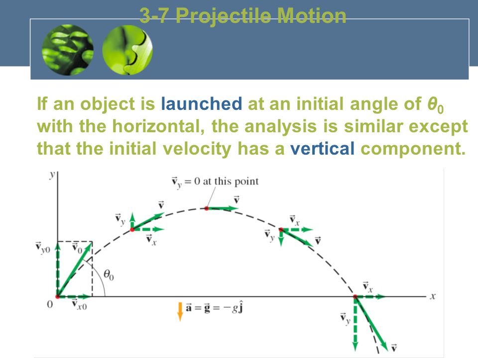 3-7 Projectile Motion