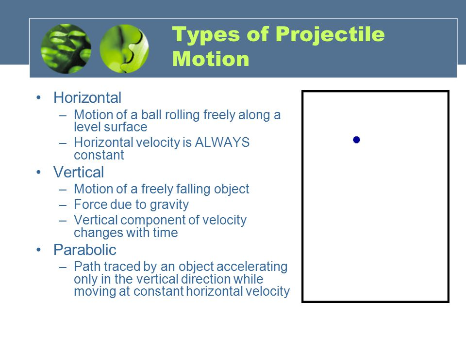 Types of Projectile Motion