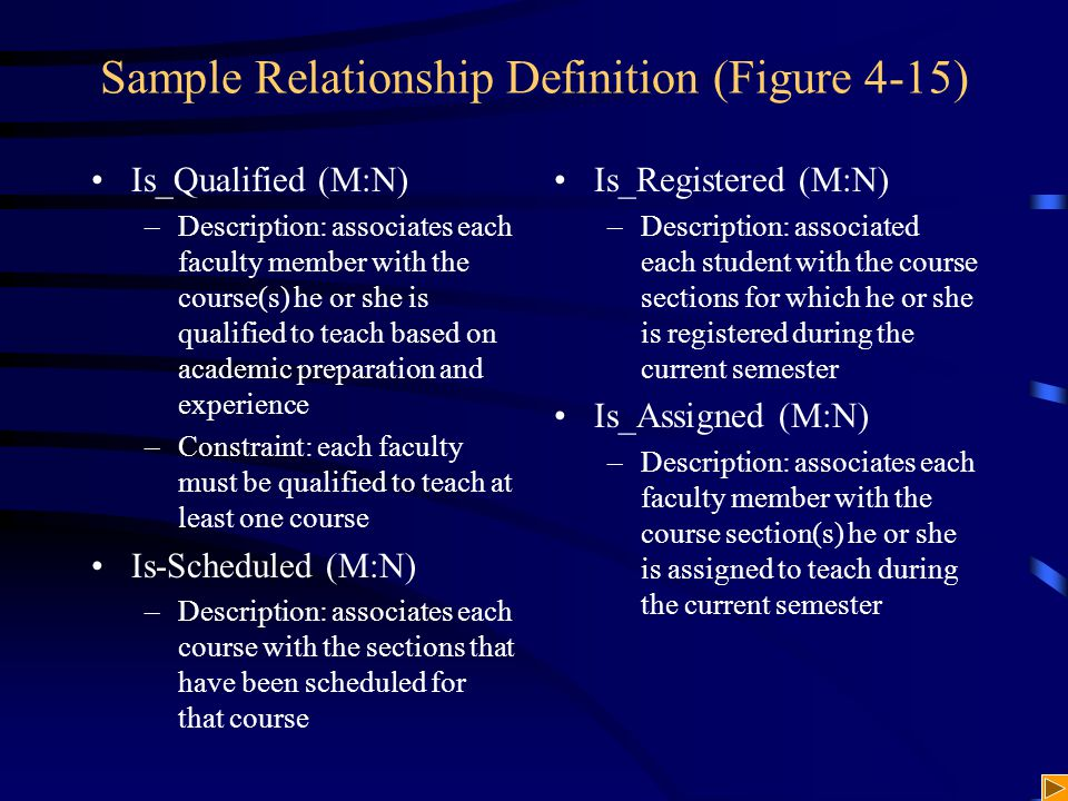 Sample Relationship Definition (Figure 4-15)