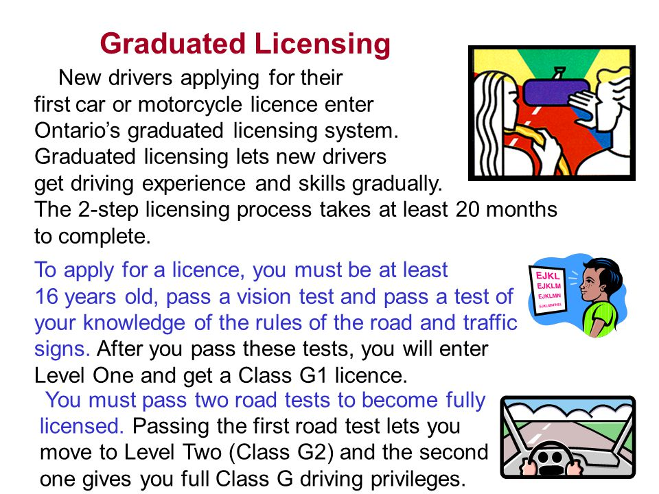 Graduated Licensing