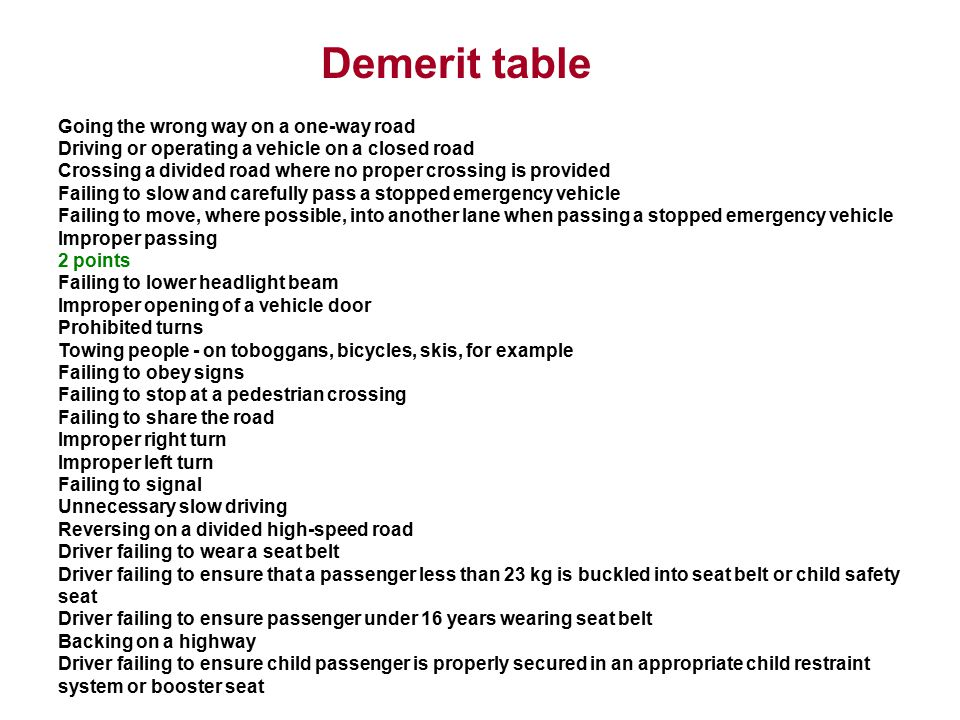 Demerit table Going the wrong way on a one-way road