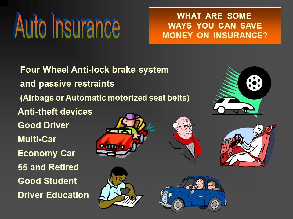 Auto Insurance Four Wheel Anti-lock brake system