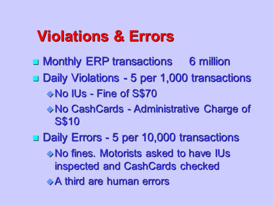 Violations & Errors Monthly ERP transactions 6 million