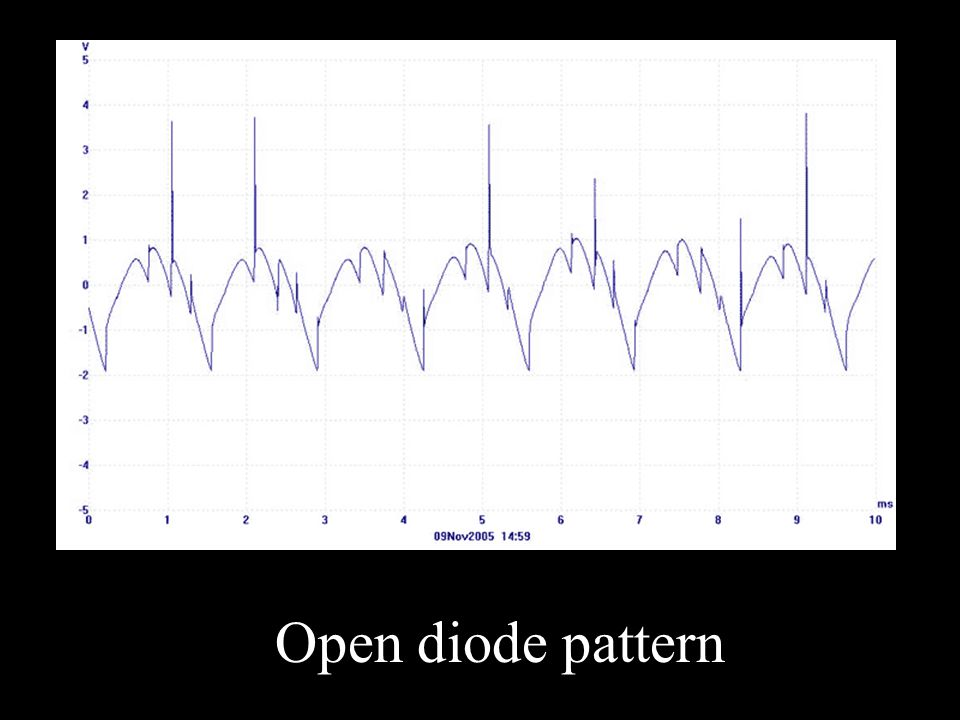 Open diode pattern