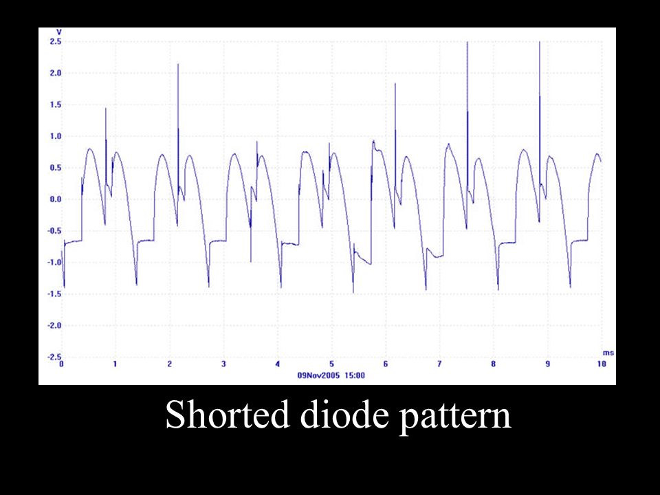 Shorted diode pattern