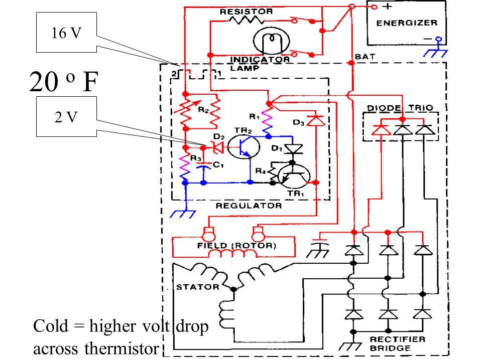 2 V 16 V 20 o F Cold = higher volt drop across thermistor