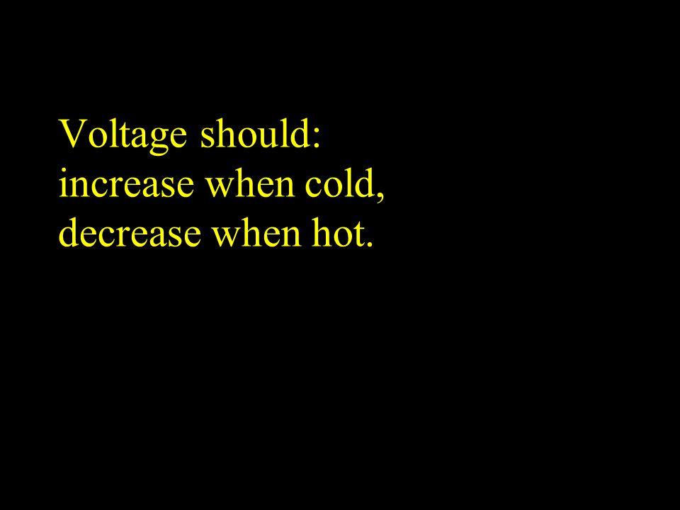 Voltage should: increase when cold, decrease when hot.