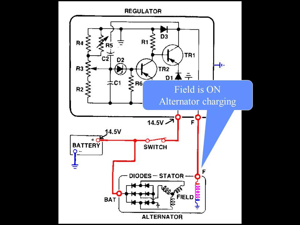 Field is ON Alternator charging