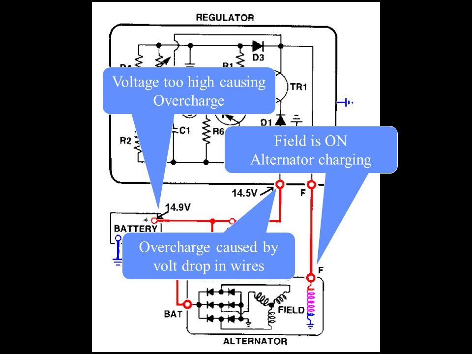 Voltage too high causing Overcharge