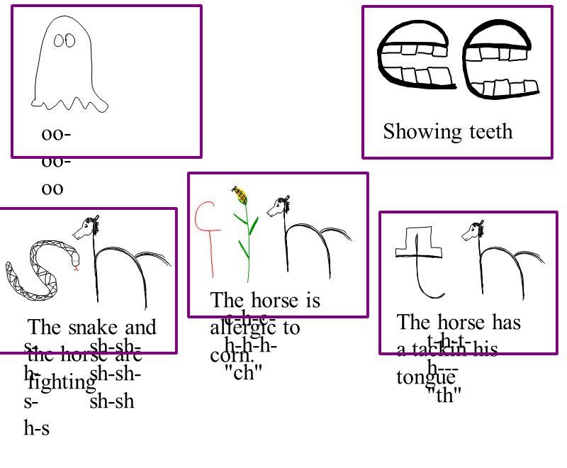 Showing teeth oo-oo-oo. The horse is allergic to corn. c-h-c-h-h-h- ch The snake and the horse are fighting.