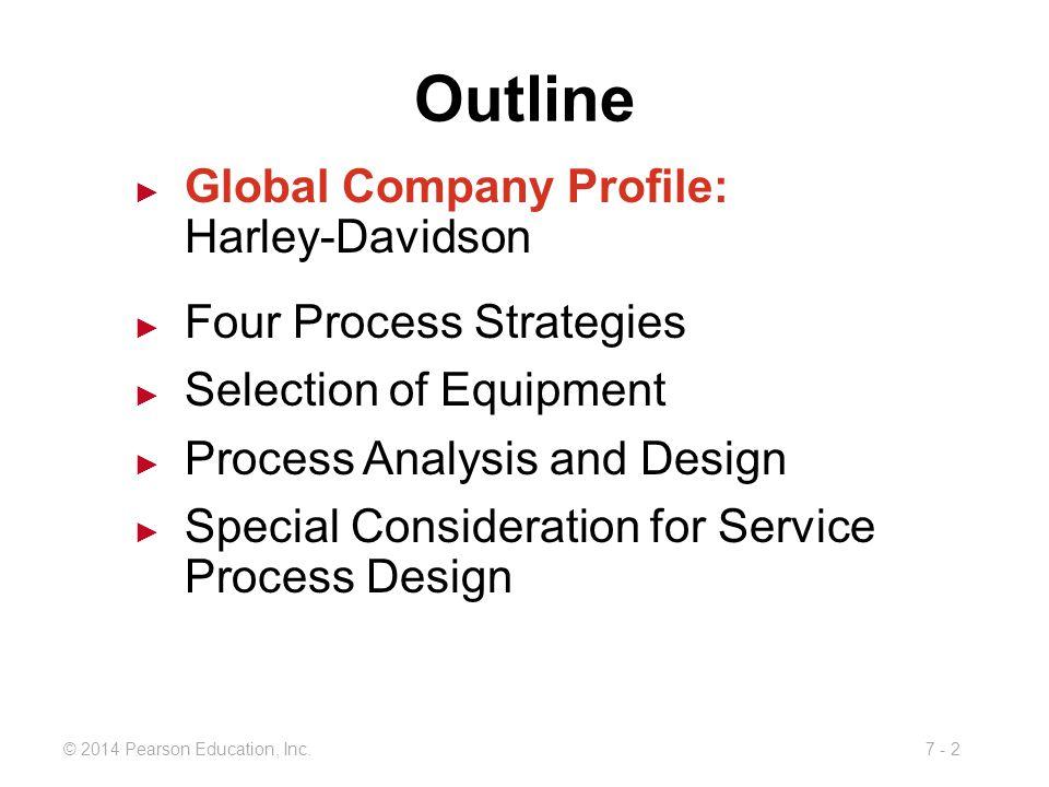 Outline Global Company Profile: Harley-Davidson