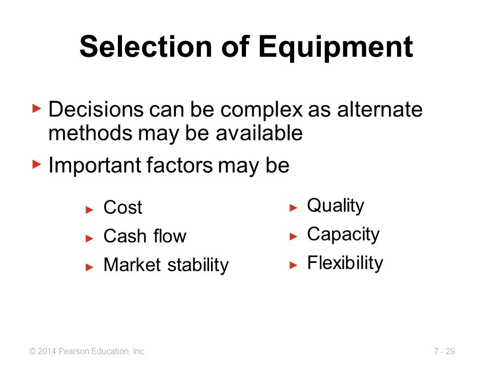 Selection of Equipment