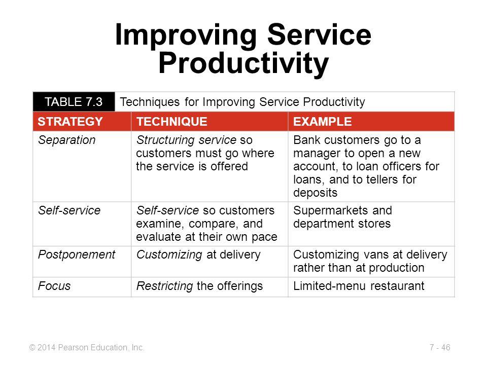 Improving Service Productivity