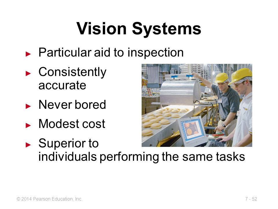 Vision Systems Particular aid to inspection Consistently accurate