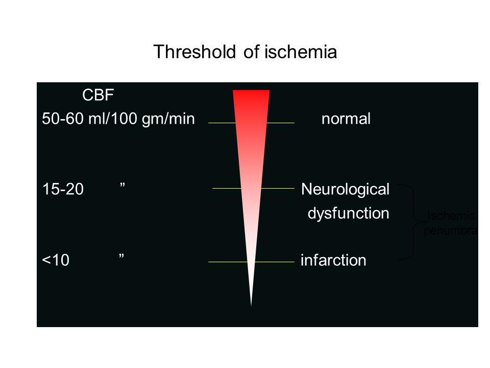 Threshold of ischemia CBF 50-60 ml/100 gm/min normal