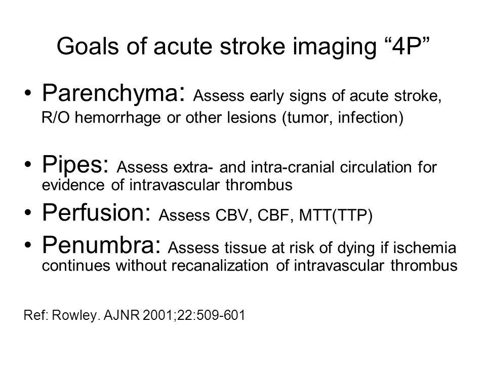 Goals of acute stroke imaging 4P