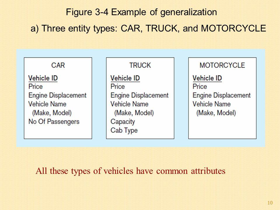Figure 3-4 Example of generalization