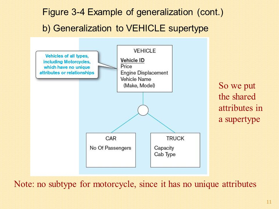 Figure 3-4 Example of generalization (cont.)