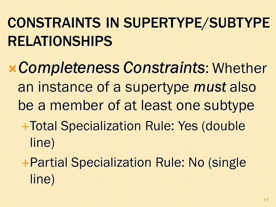 Constraints in Supertype/SUBTYPE RELATIONSHIPS