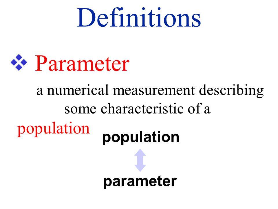 Definitions Parameter