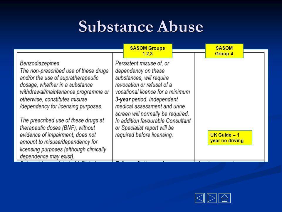 Substance Abuse SASOM Groups 1,2,3 SASOM Group 4