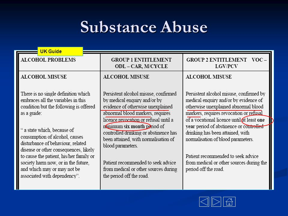 Substance Abuse UK Guide
