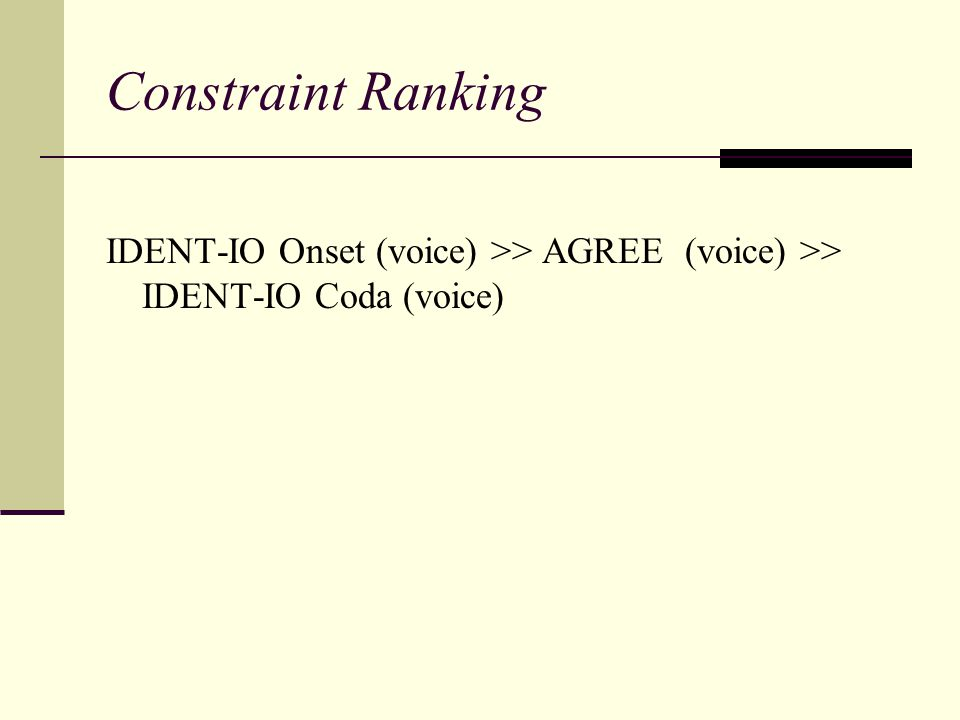 Constraint Ranking IDENT-IO Onset (voice) >> AGREE (voice) >> IDENT-IO Coda (voice)