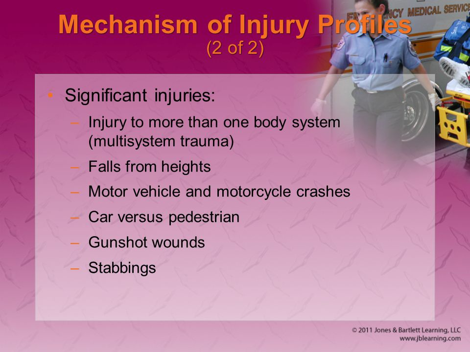 Mechanism of Injury Profiles (2 of 2)