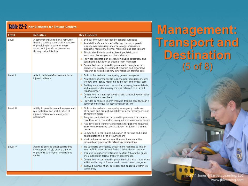 Management: Transport and Destination (5 of 8)