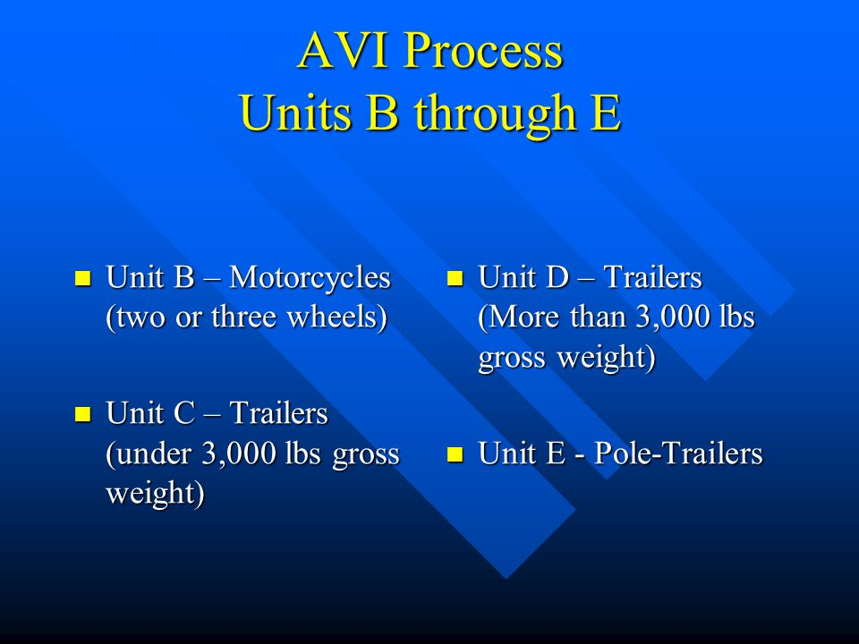 AVI Process Units B through E