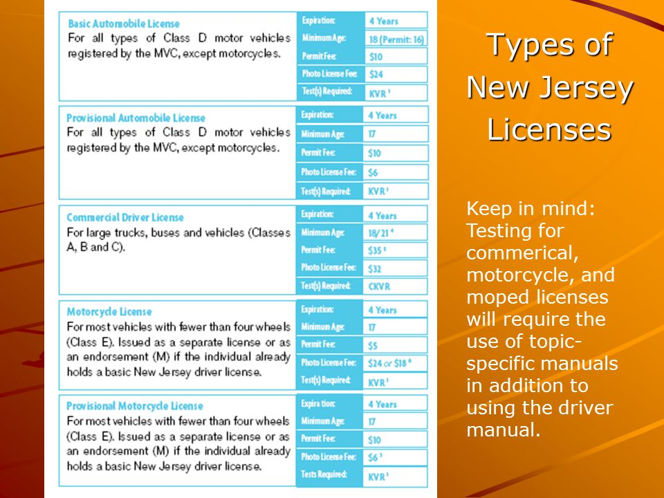 Types of New Jersey Licenses