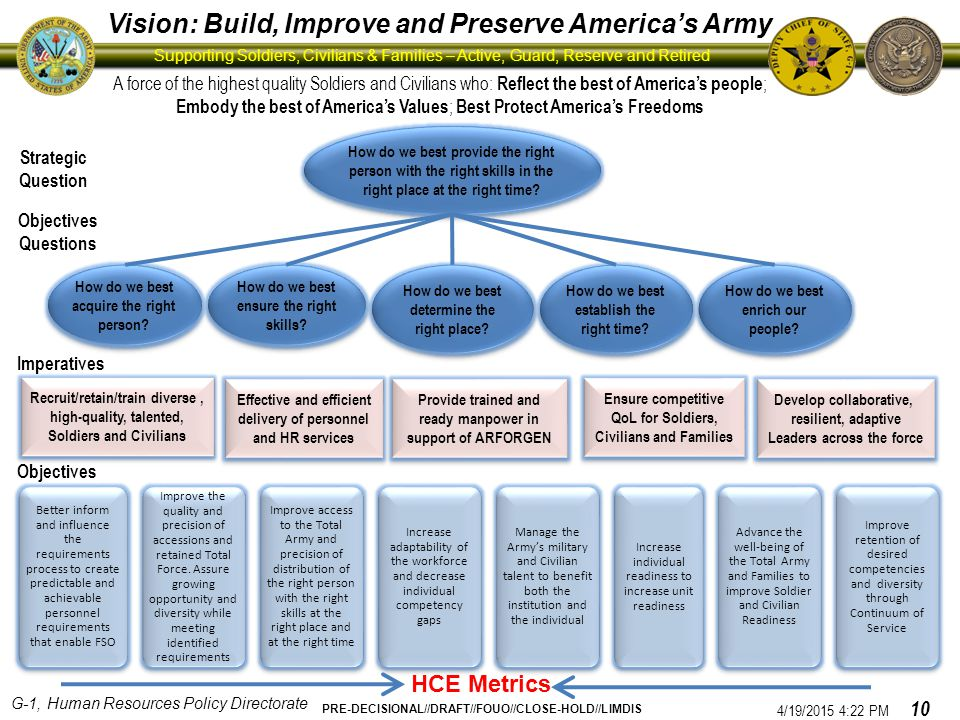 Vision: Build, Improve and Preserve America's Army