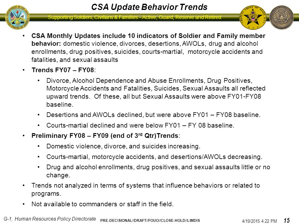 CSA Update Behavior Trends