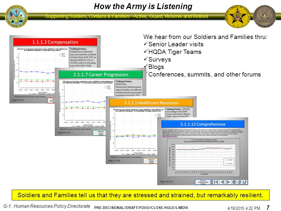 How the Army is Listening