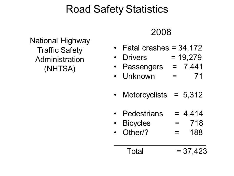 Road Safety Statistics