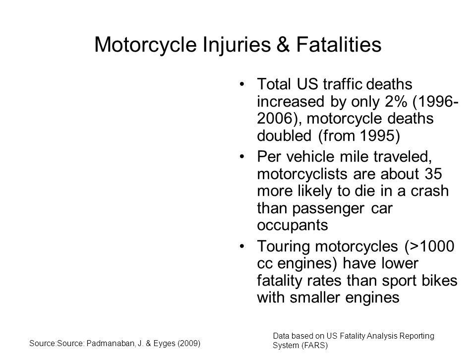 Motorcycle Injuries & Fatalities