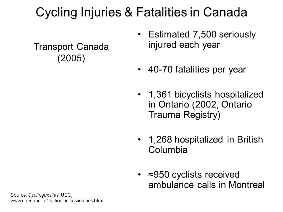 Cycling Injuries & Fatalities in Canada