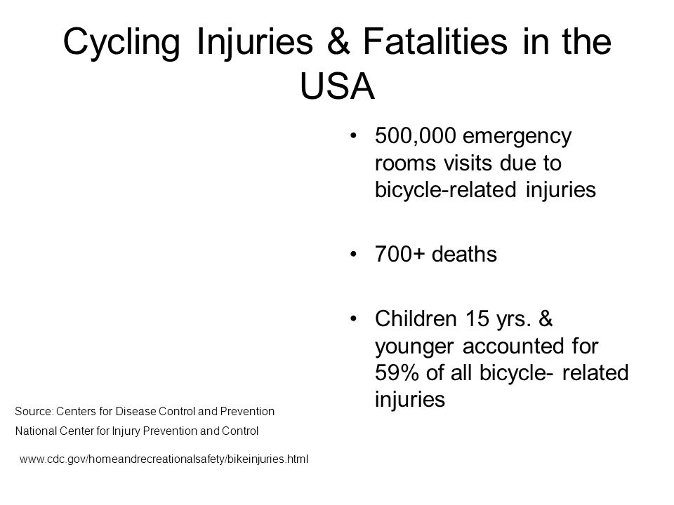 Cycling Injuries & Fatalities in the USA