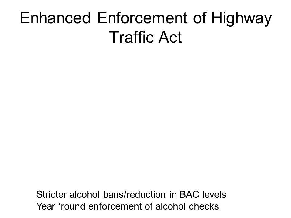 Enhanced Enforcement of Highway Traffic Act