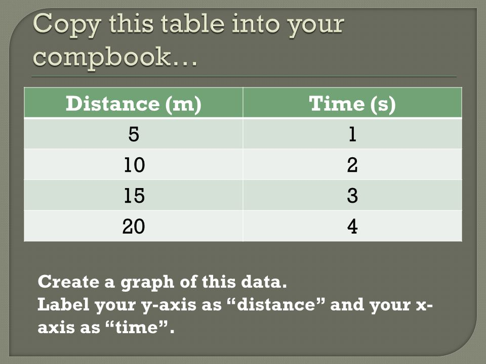 Copy this table into your compbook…