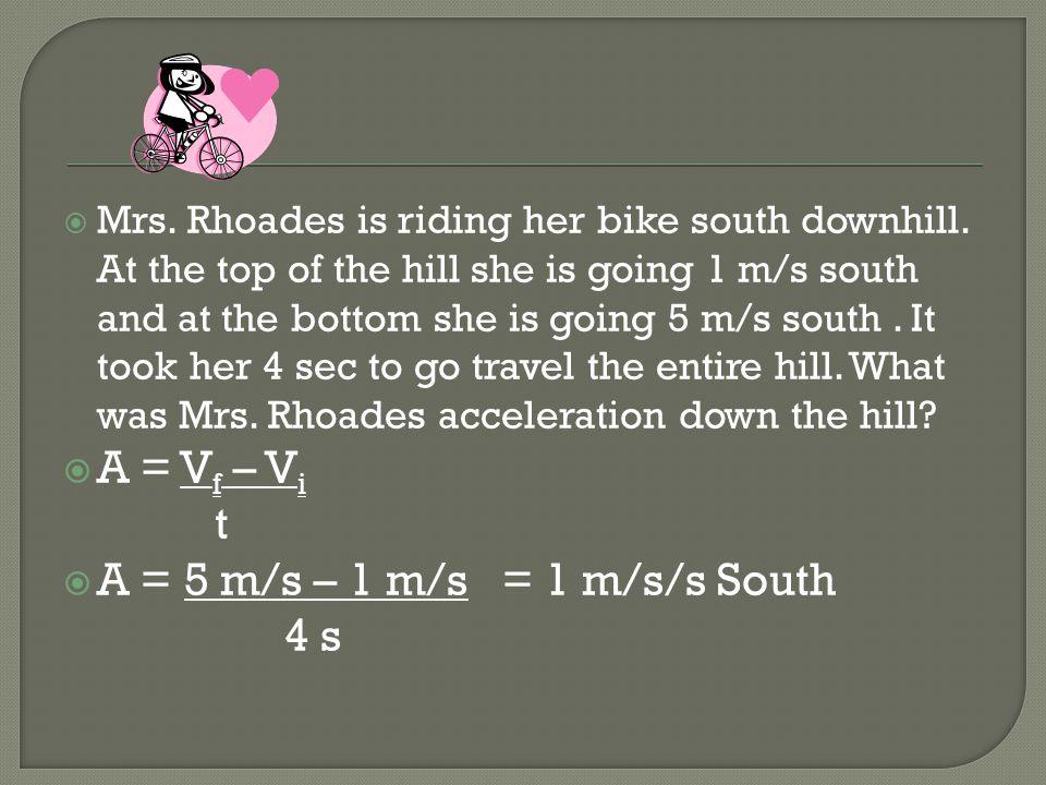 A = 5 m/s – 1 m/s = 1 m/s/s South 4 s