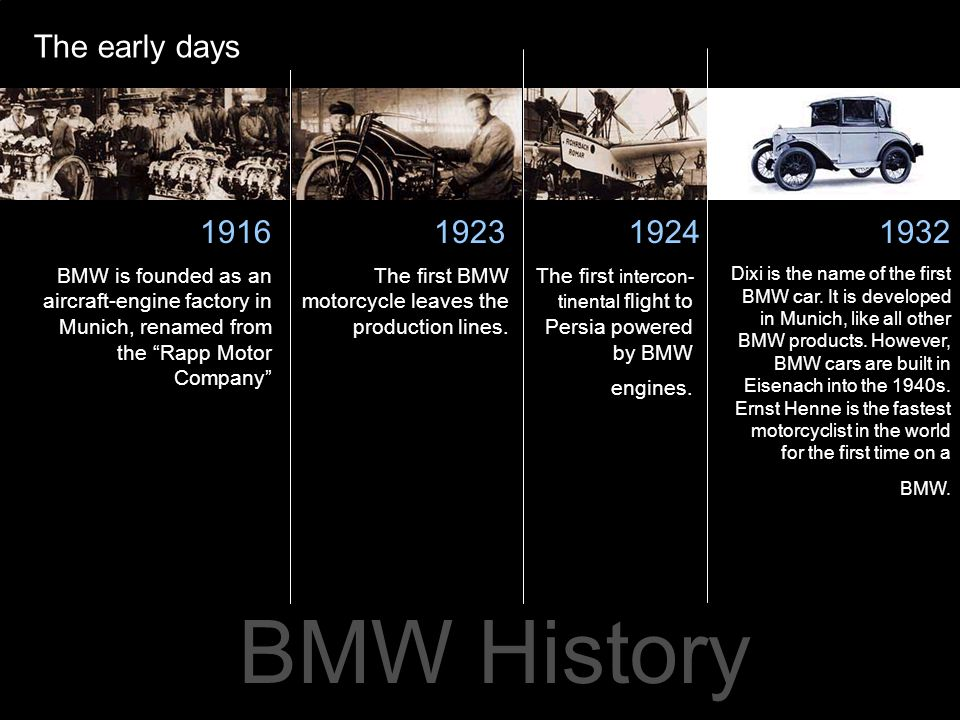 BMW History The early days 1916 1923 1924 1932