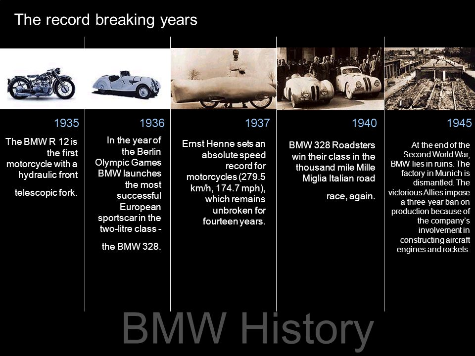 BMW History The record breaking years 1935 1936 1937 1940 1945