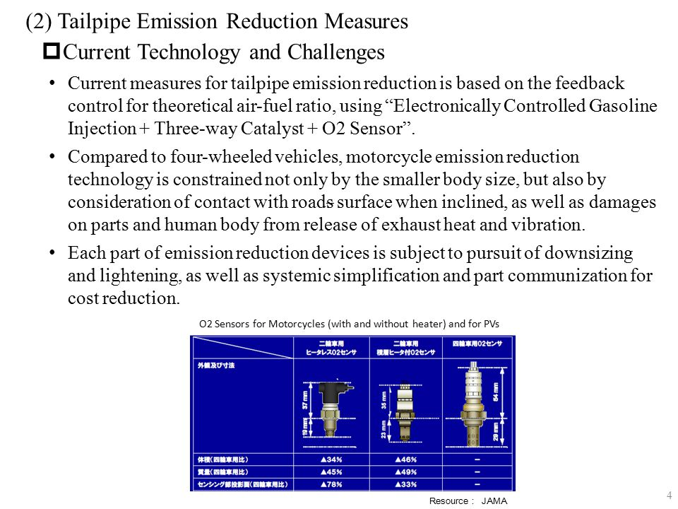 (2) Tailpipe Emission Reduction Measures